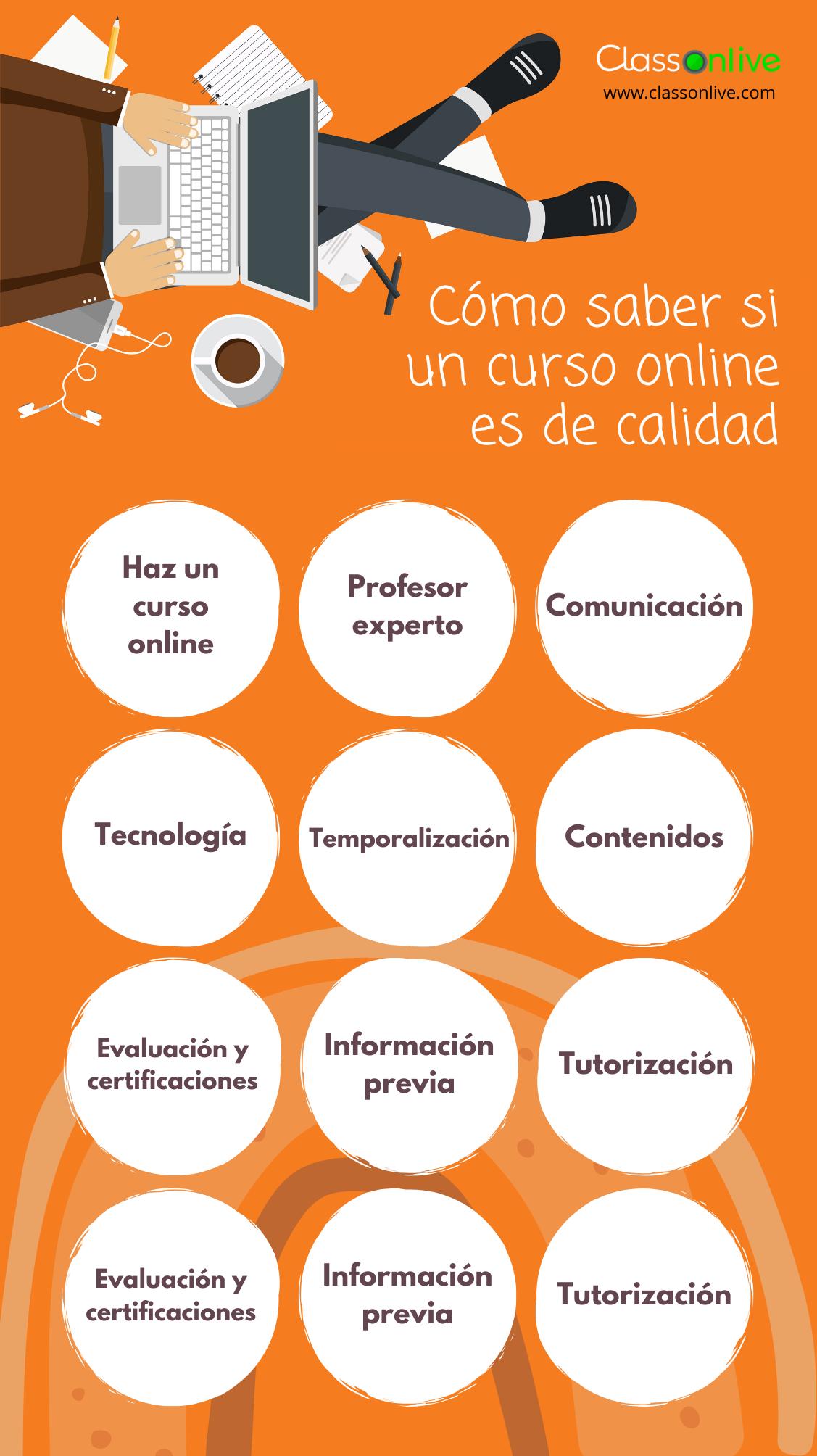 infografía calidad curso online