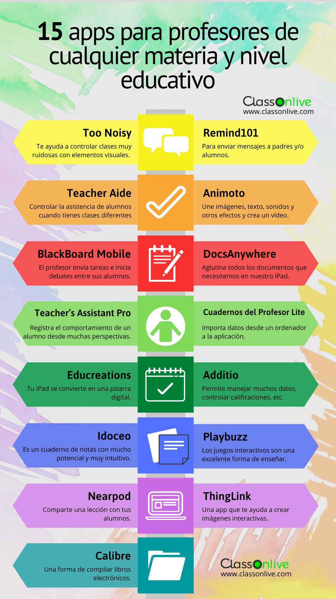 Apps para profesores