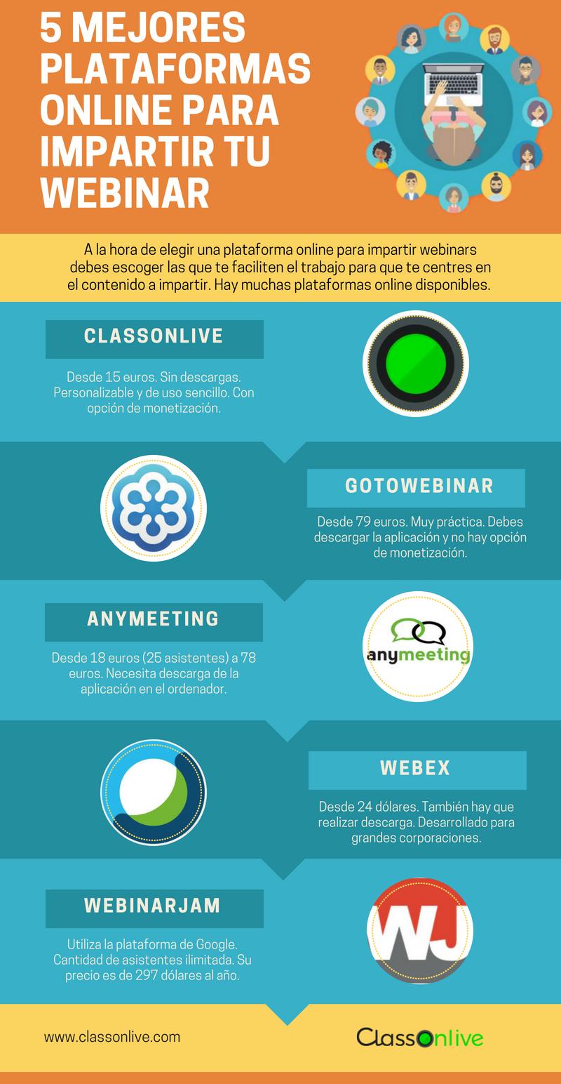 mejor plataforma para impartir webinar